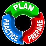 Strategic Cycle